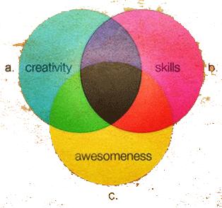 Estructura de color: sistema comunicación anónim@