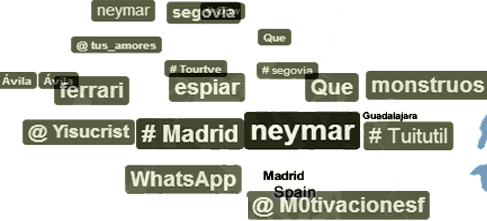 #Madrid WhatsApp